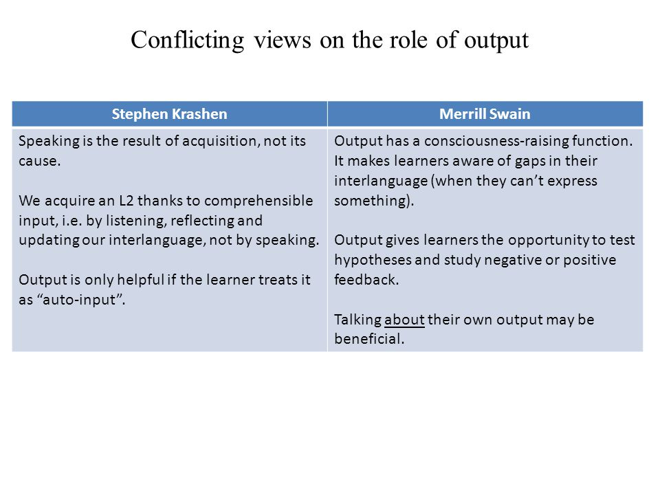 Conflicting views on the role of output