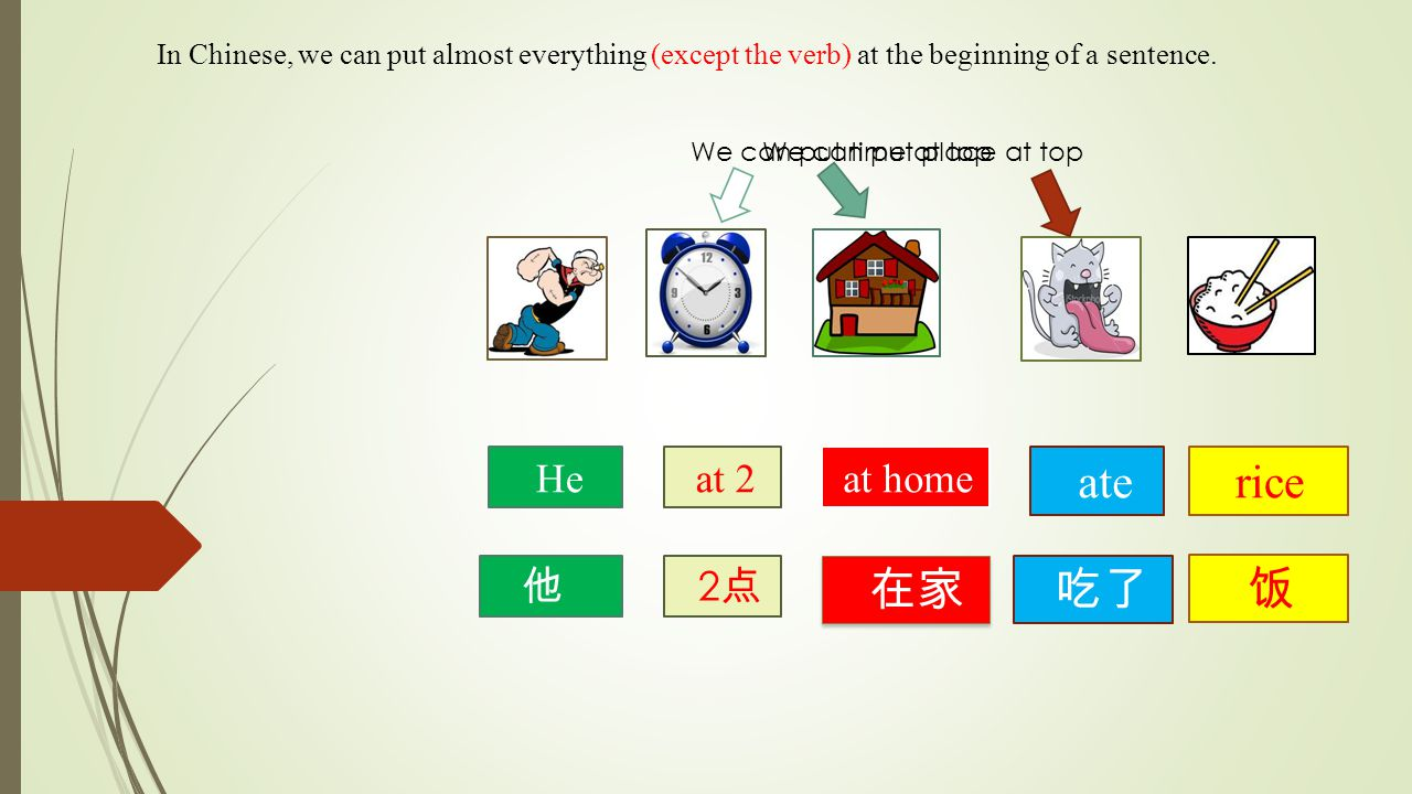 In Chinese, we can put almost everything (except the verb) at the beginning of a sentence.