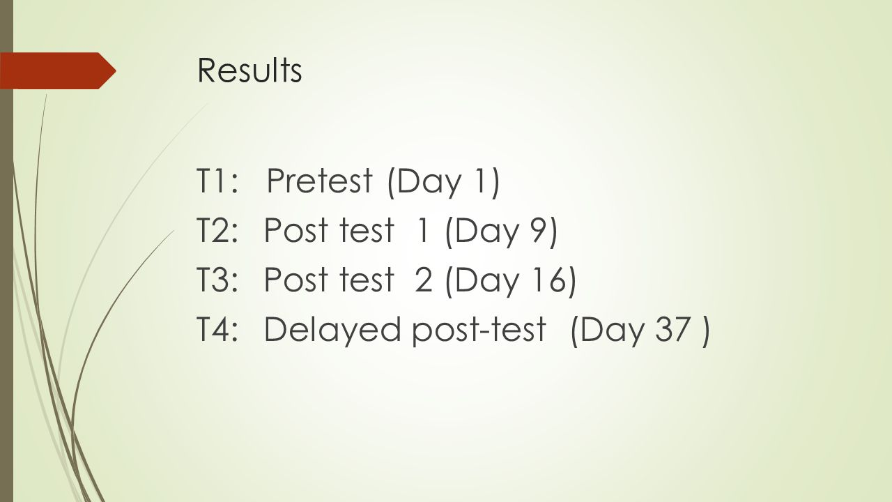 Results T1: Pretest (Day 1) T2: Post test 1 (Day 9) T3: Post test 2 (Day 16) T4: Delayed post-test (Day 37 )