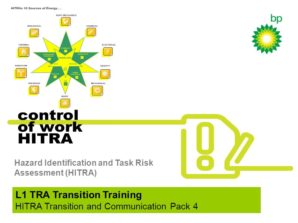 L1 TRA Transition Training HITRA Transition and Communication Pack 4