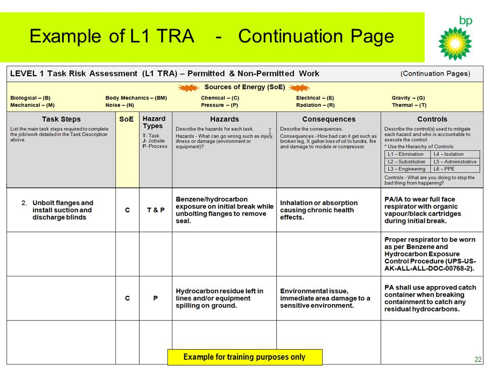 Example of L1 TRA - Continuation Page