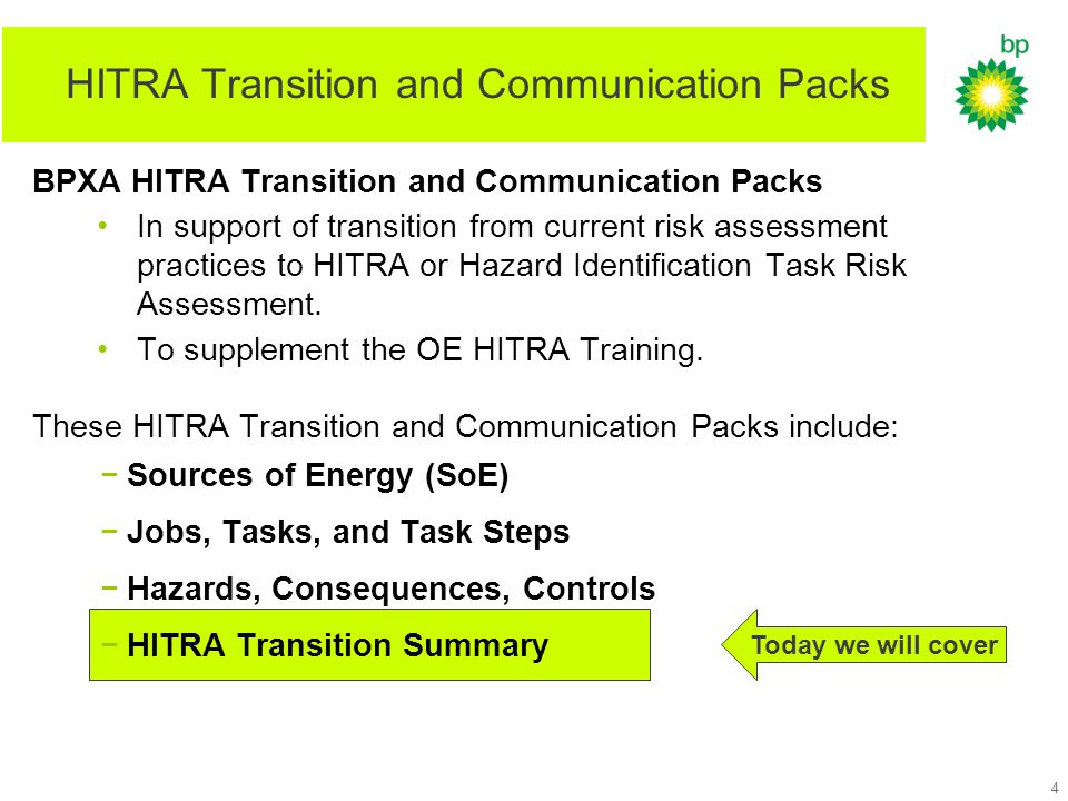 HITRA Transition and Communication Packs