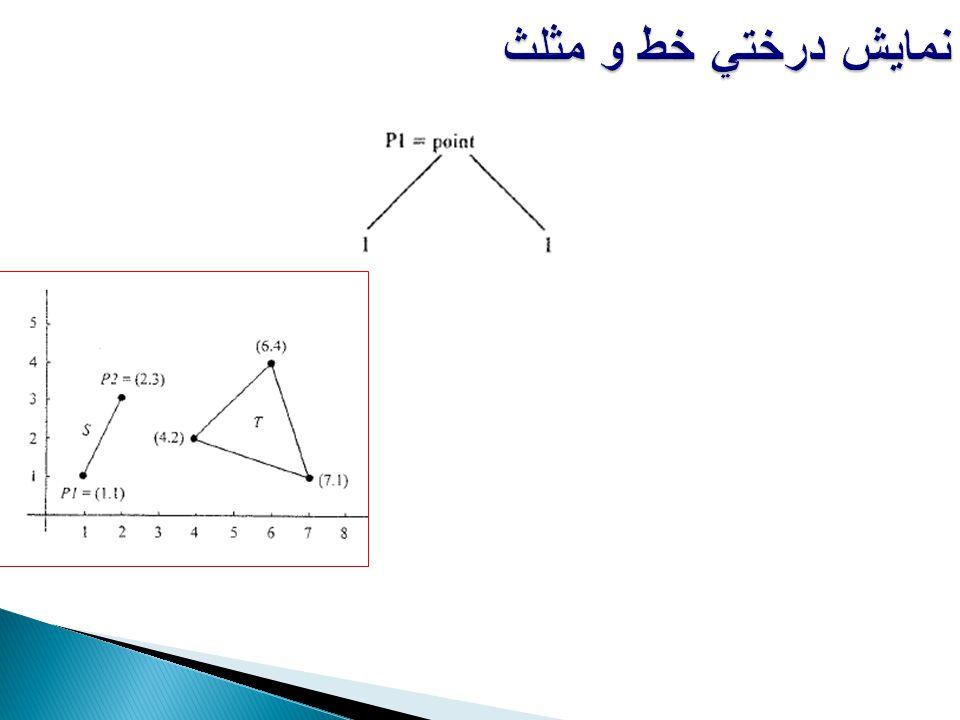 نمايش درختي خط و مثلث 1