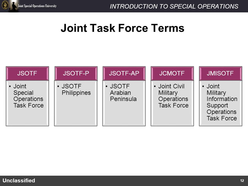 Joint Task Force Terms JSOTF Joint Special Operations Task Force