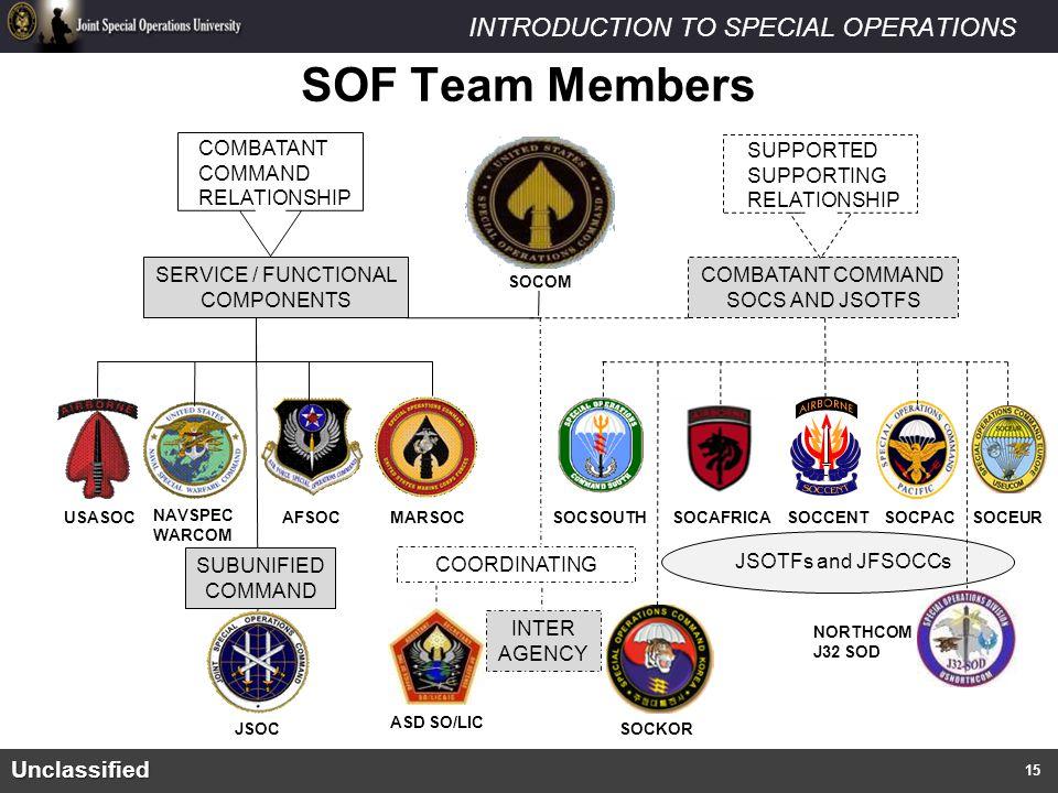 COMBATANT COMMAND SOCS AND JSOTFS
