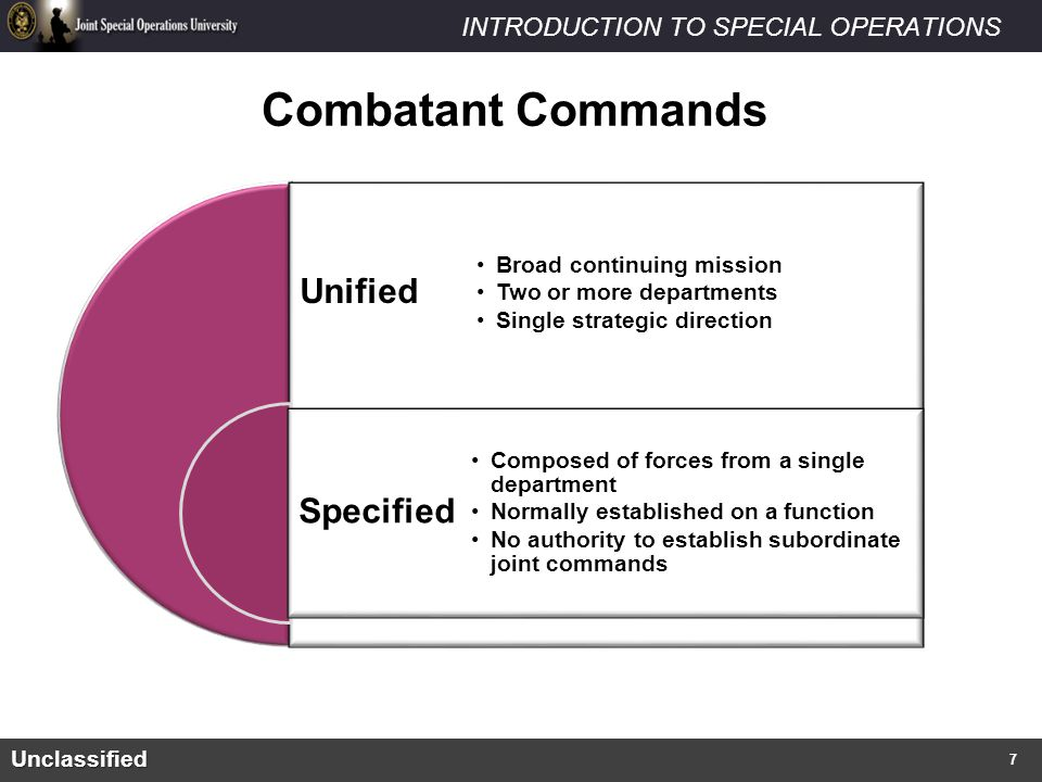 Combatant Commands Unified Specified Broad continuing mission