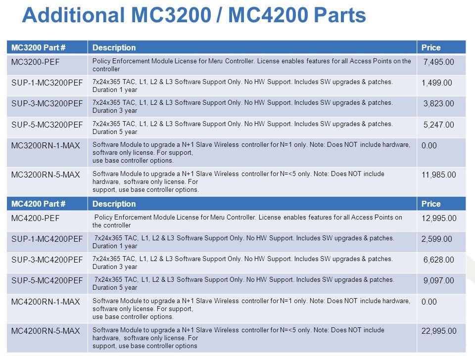 Additional MC3200 / MC4200 Parts