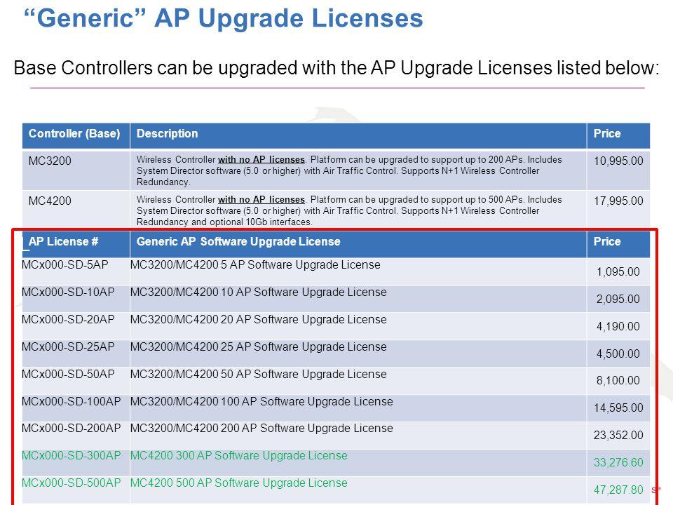 Generic AP Upgrade Licenses