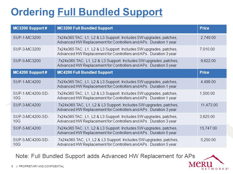 Ordering Full Bundled Support