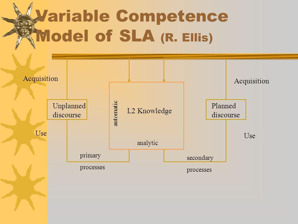 Variable Competence Model of SLA (R. Ellis)