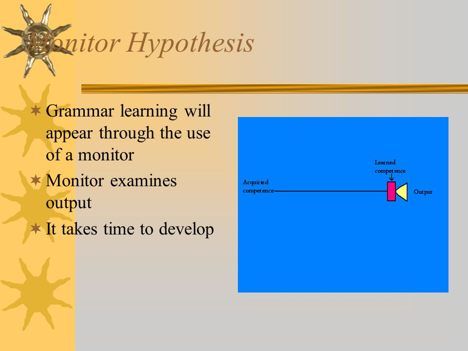 Monitor Hypothesis Grammar learning will appear through the use of a monitor. Monitor examines output.