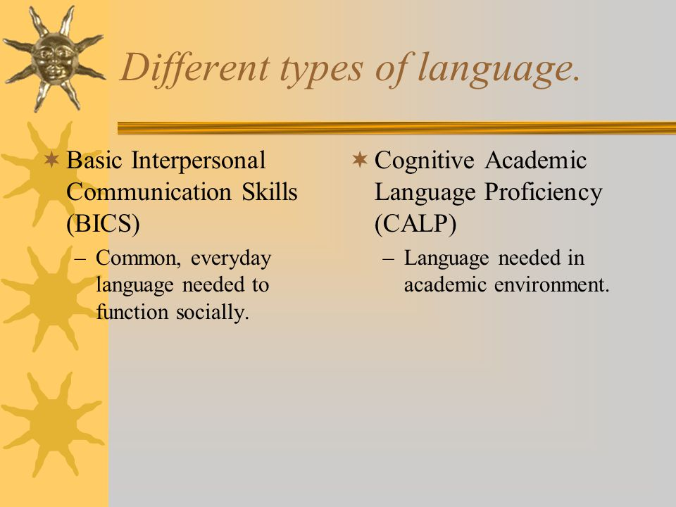 Different types of language.