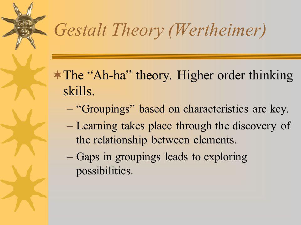 Gestalt Theory (Wertheimer)