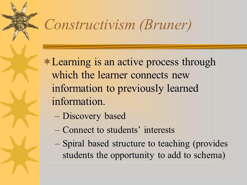 Constructivism (Bruner)