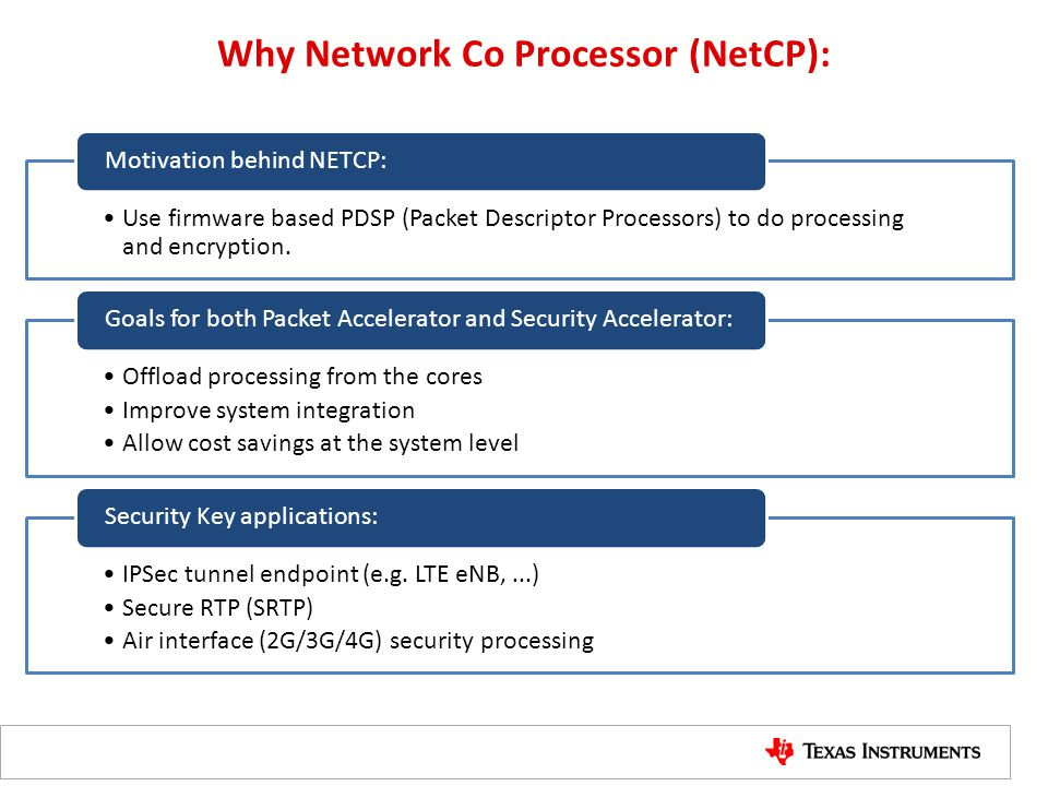 Why Network Co Processor (NetCP):