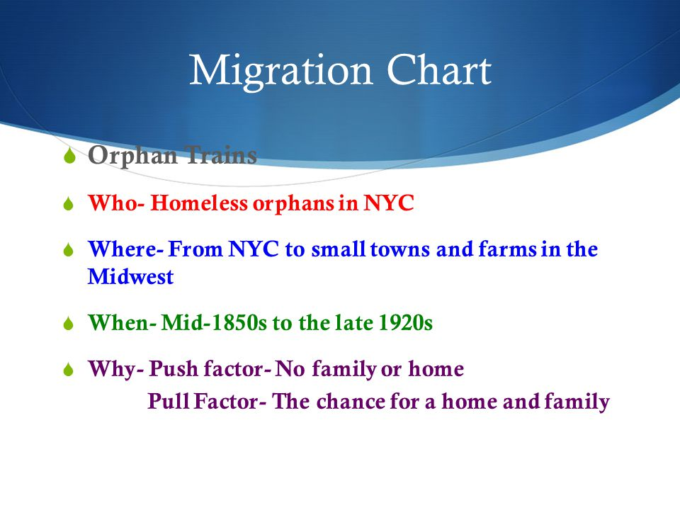 Migration Chart Orphan Trains Who- Homeless orphans in NYC