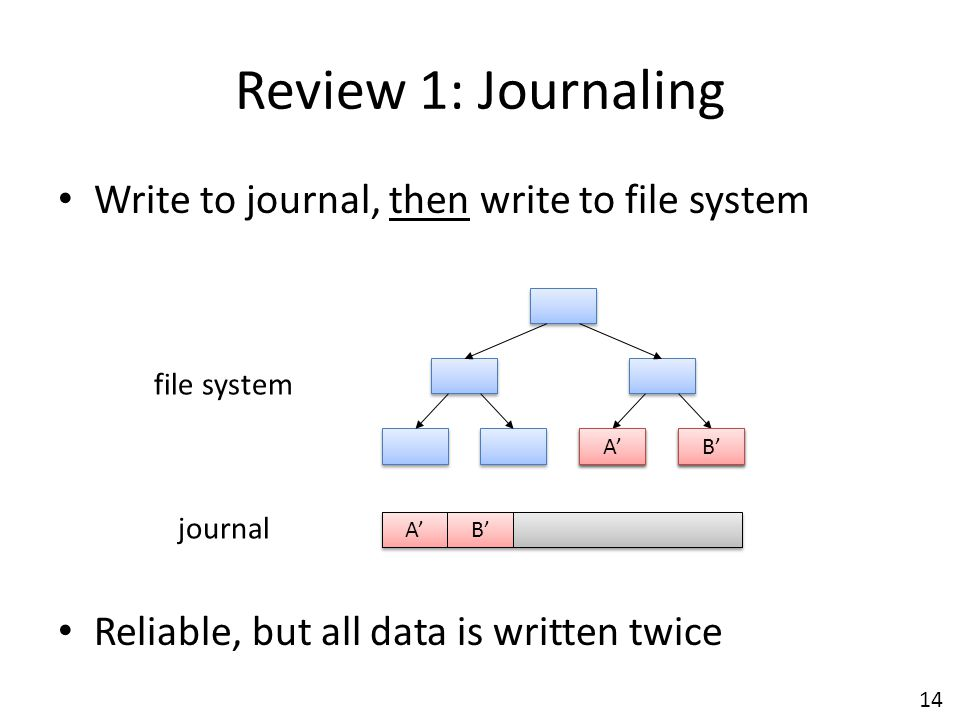 Review 1: Journaling Write to journal, then write to file system