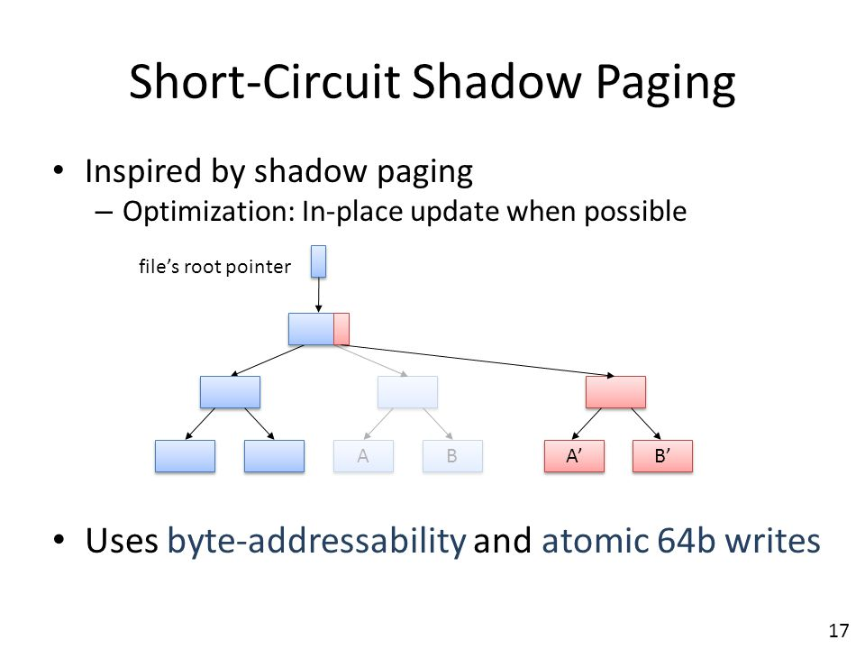 Short-Circuit Shadow Paging