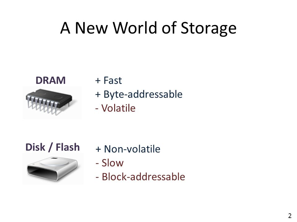 A New World of Storage DRAM + Fast + Byte-addressable - Volatile