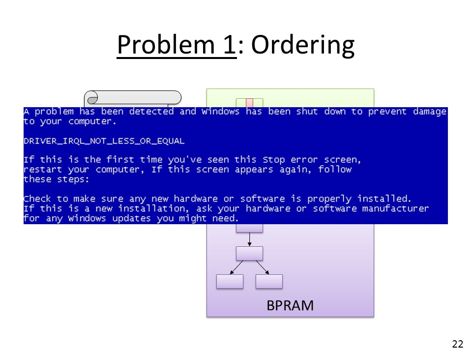 Problem 1: Ordering L1 / L2 ... CoW Commit BPRAM