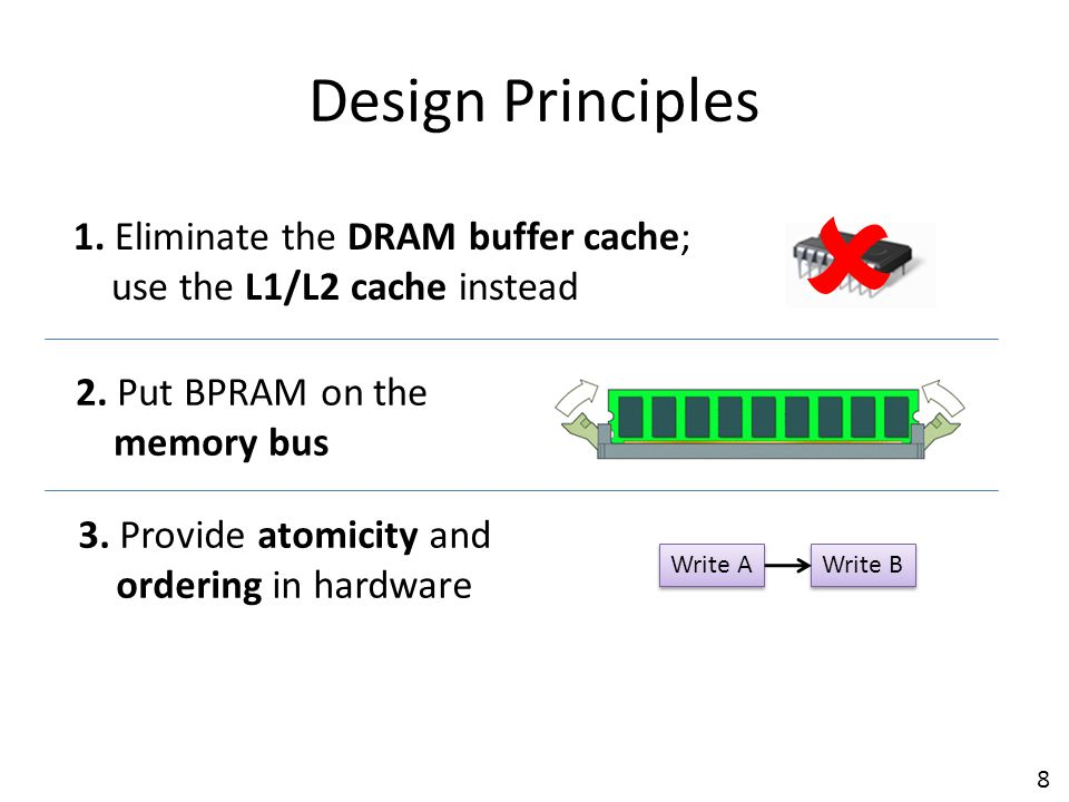 Design Principles 1. Eliminate the DRAM buffer cache; use the L1/L2 cache instead.  2. Put BPRAM on the memory bus.
