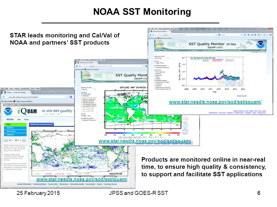 NOAA SST Monitoring STAR leads monitoring and Cal/Val of NOAA and partners' SST products. www.star.nesdis.noaa.gov/sod/sst/squam/