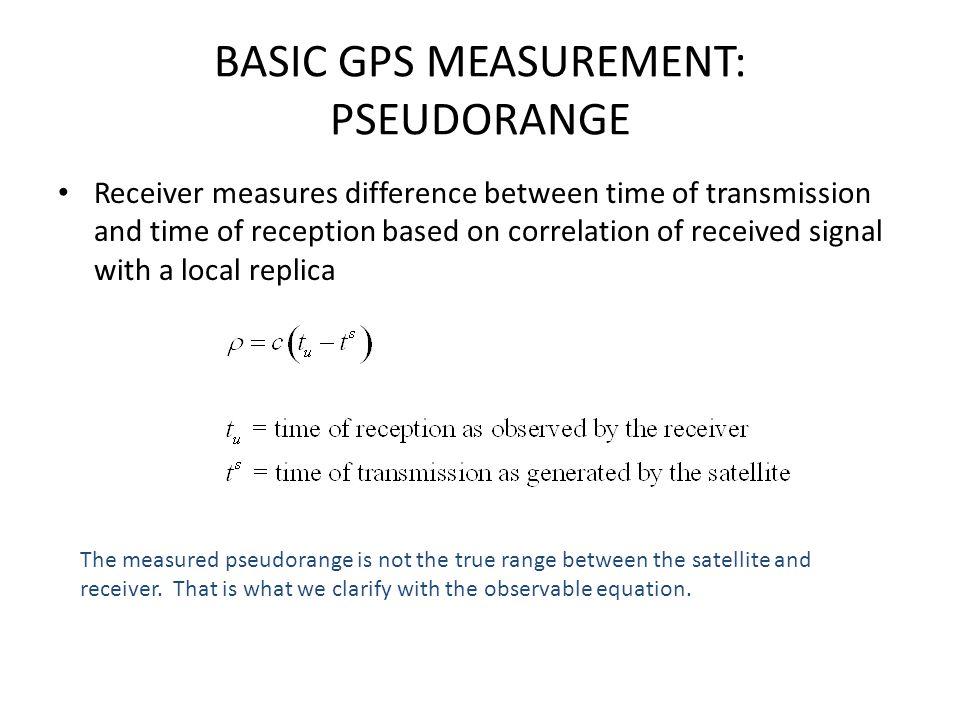 BASIC GPS MEASUREMENT: PSEUDORANGE
