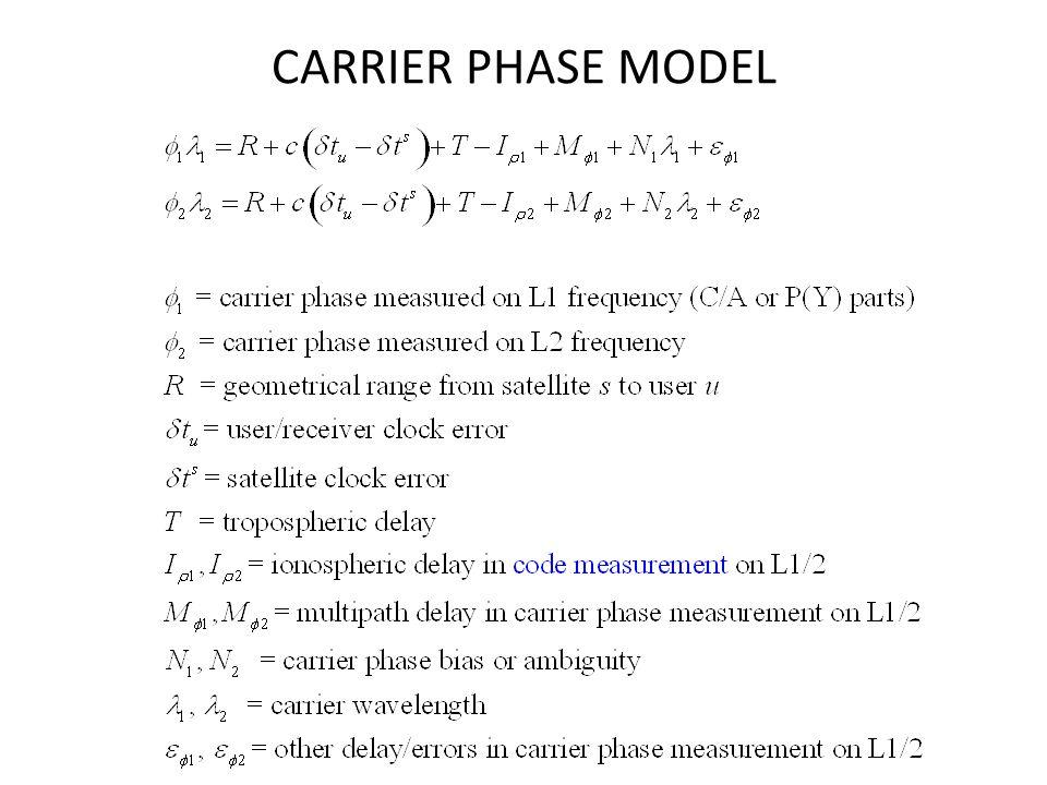 CARRIER PHASE MODEL