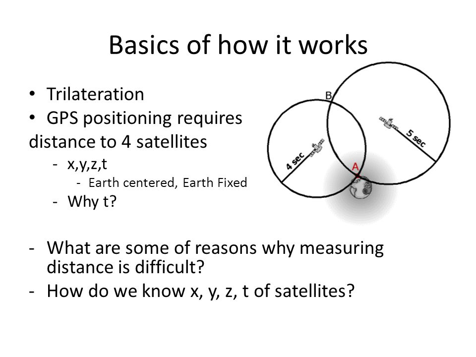 Basics of how it works Trilateration GPS positioning requires