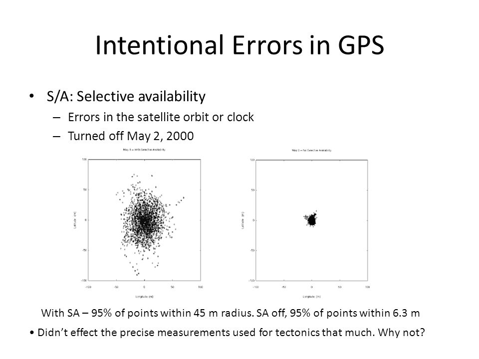 Intentional Errors in GPS