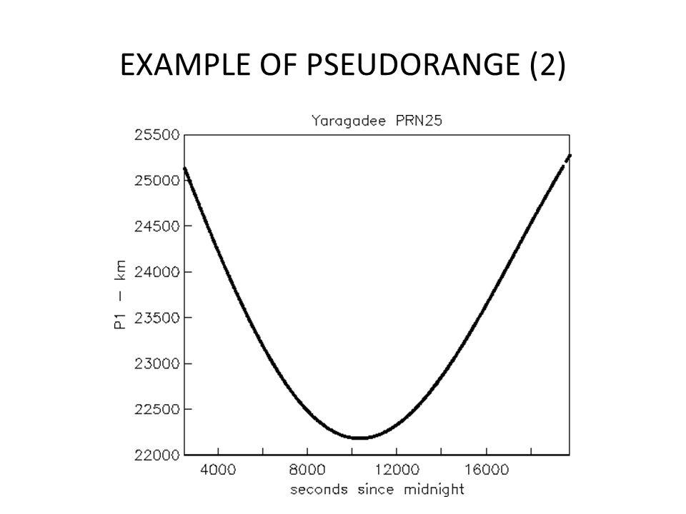 EXAMPLE OF PSEUDORANGE (2)