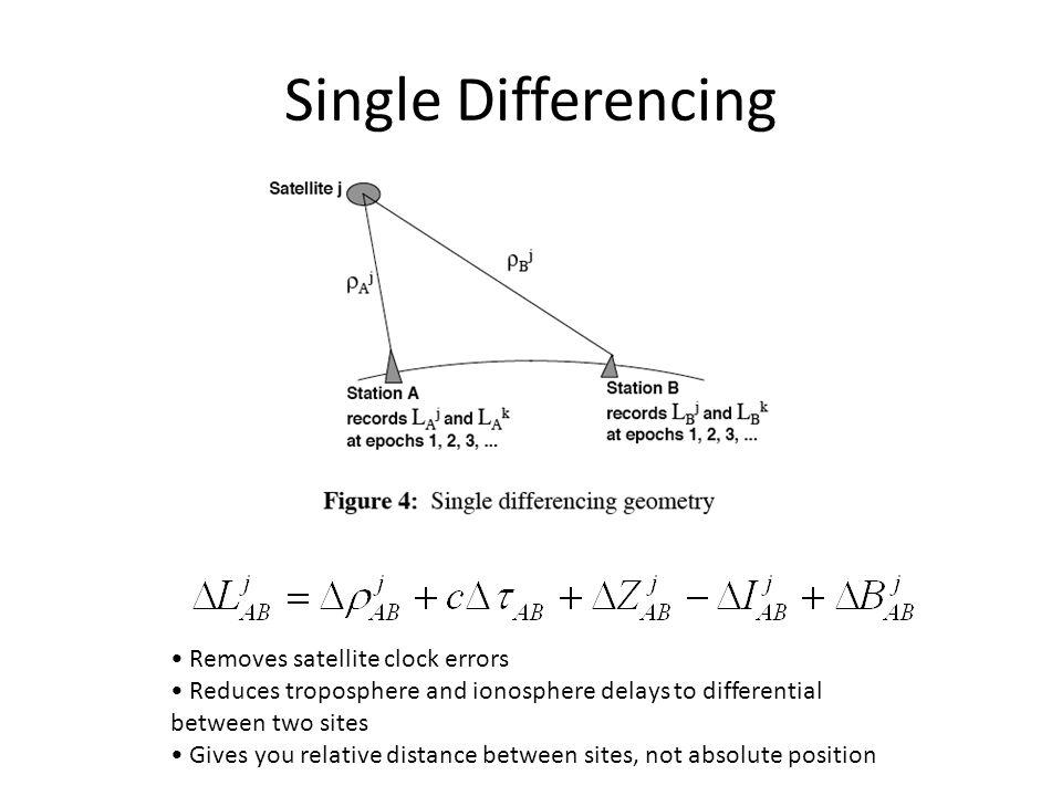 Single Differencing • Removes satellite clock errors