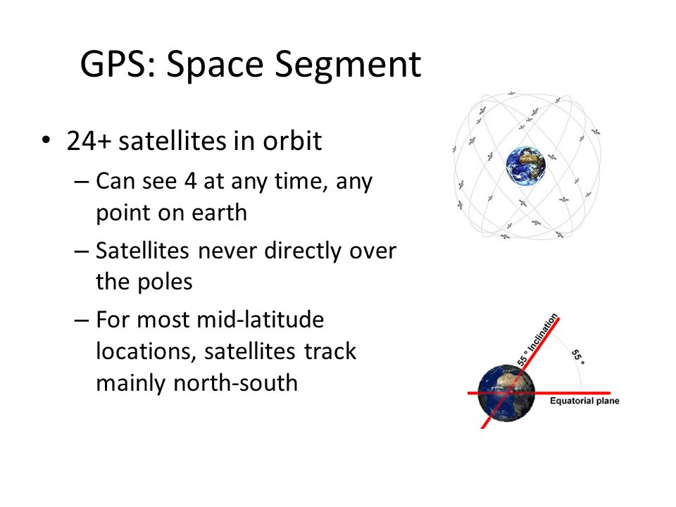GPS: Space Segment 24+ satellites in orbit