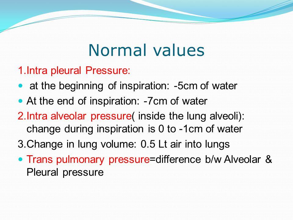Normal values 1.Intra pleural Pressure: