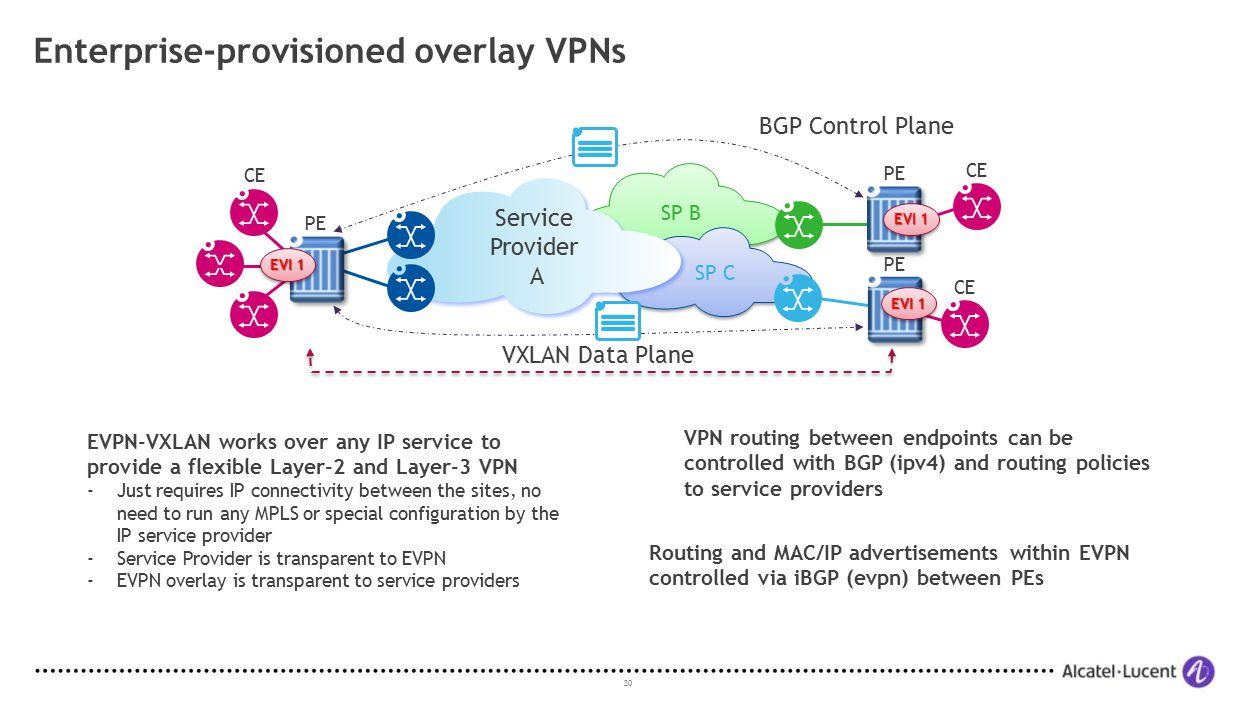 Enterprise-provisioned overlay VPNs