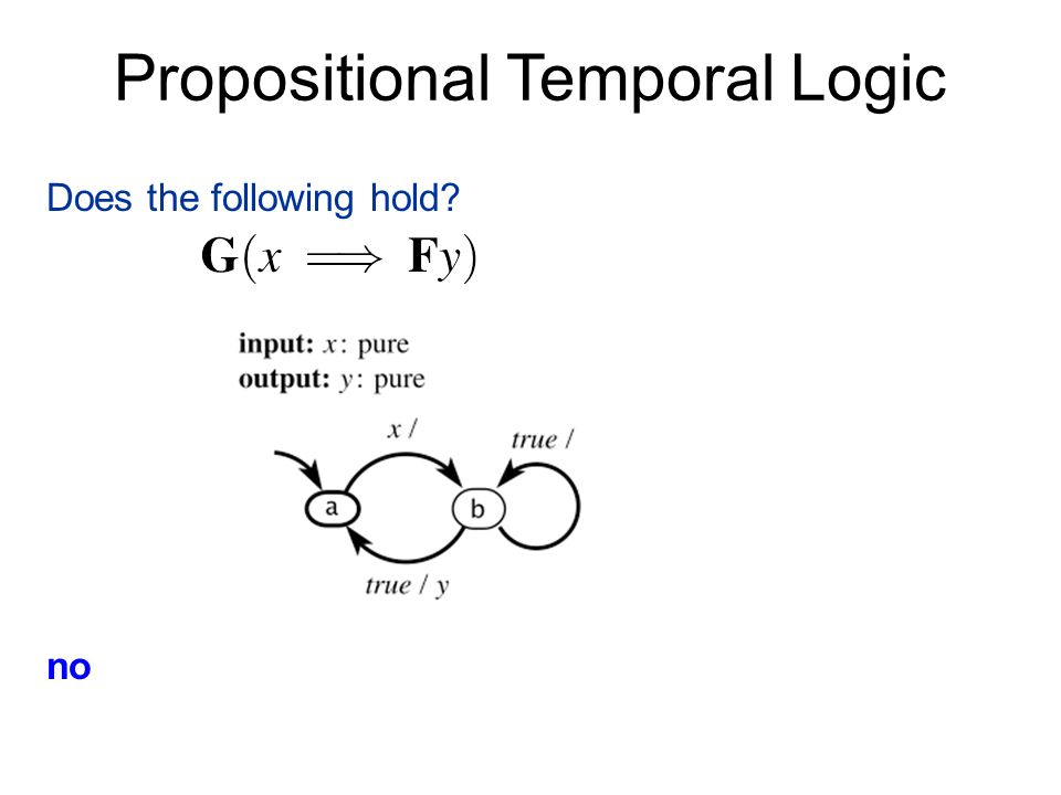 Propositional Temporal Logic