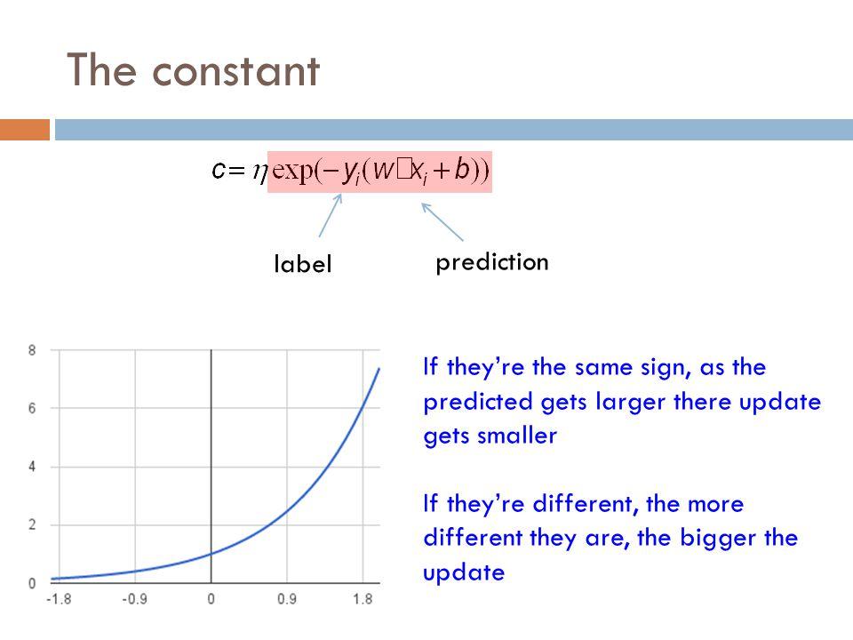 The constant label prediction