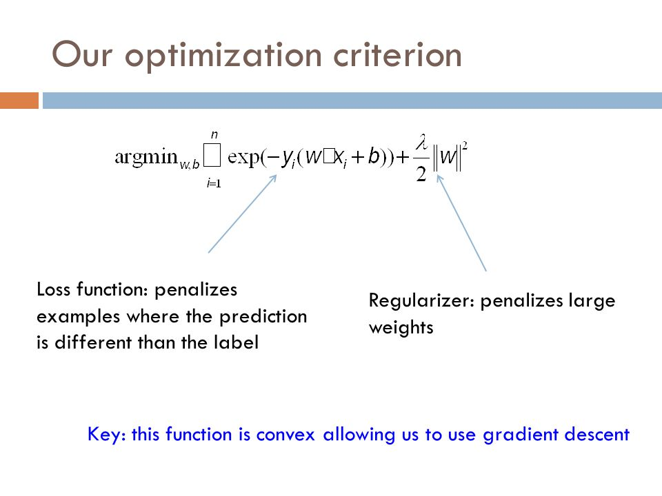 Our optimization criterion