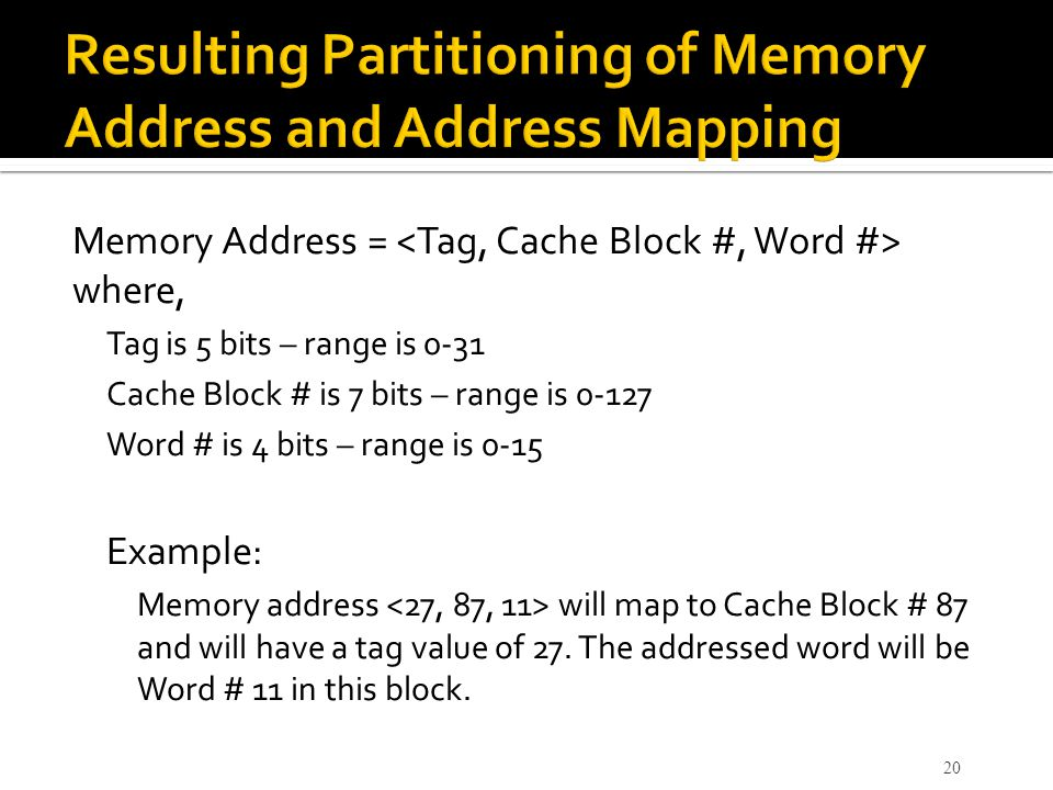 Resulting Partitioning of Memory Address and Address Mapping