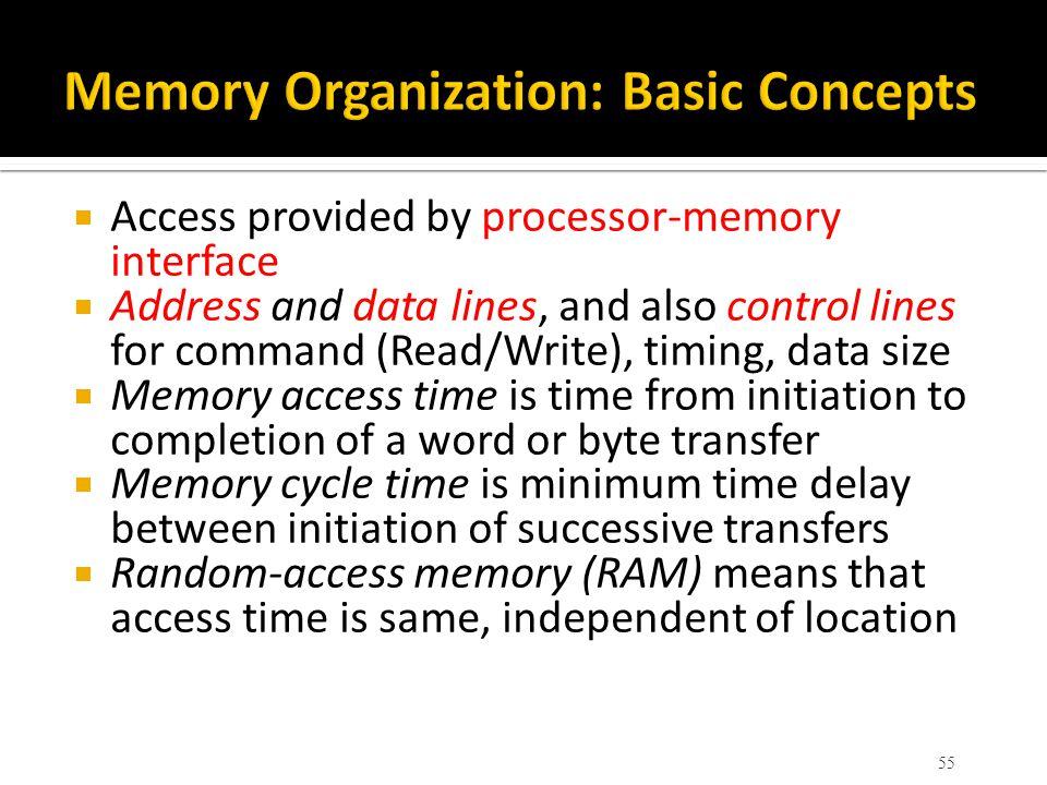 Memory Organization: Basic Concepts