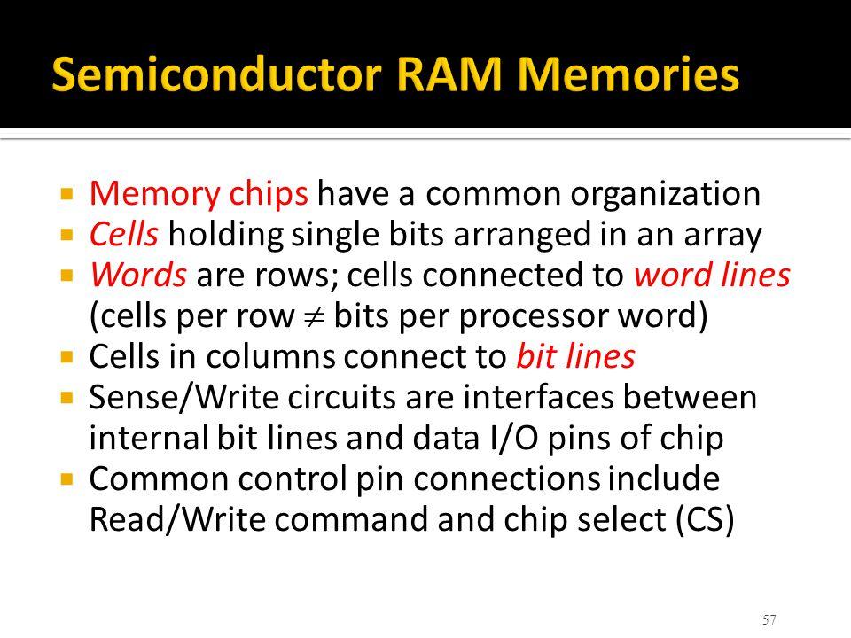 Semiconductor RAM Memories
