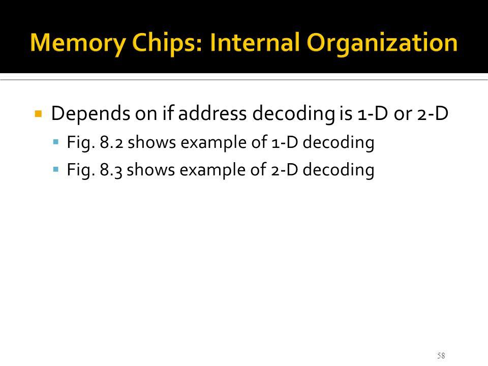 Memory Chips: Internal Organization