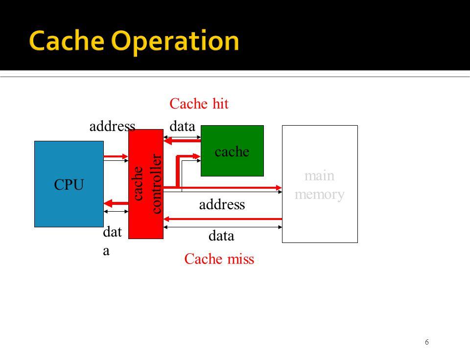 Cache Operation Cache hit address data cache main memory CPU
