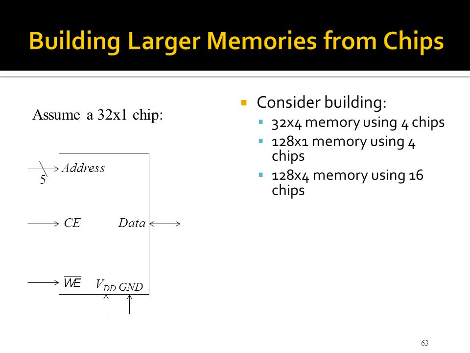 Building Larger Memories from Chips