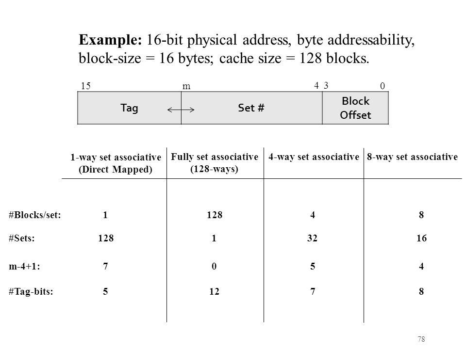 Example: 16-bit physical address, byte addressability,