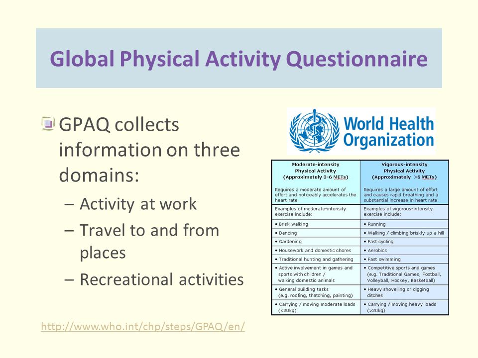 Global Physical Activity Questionnaire