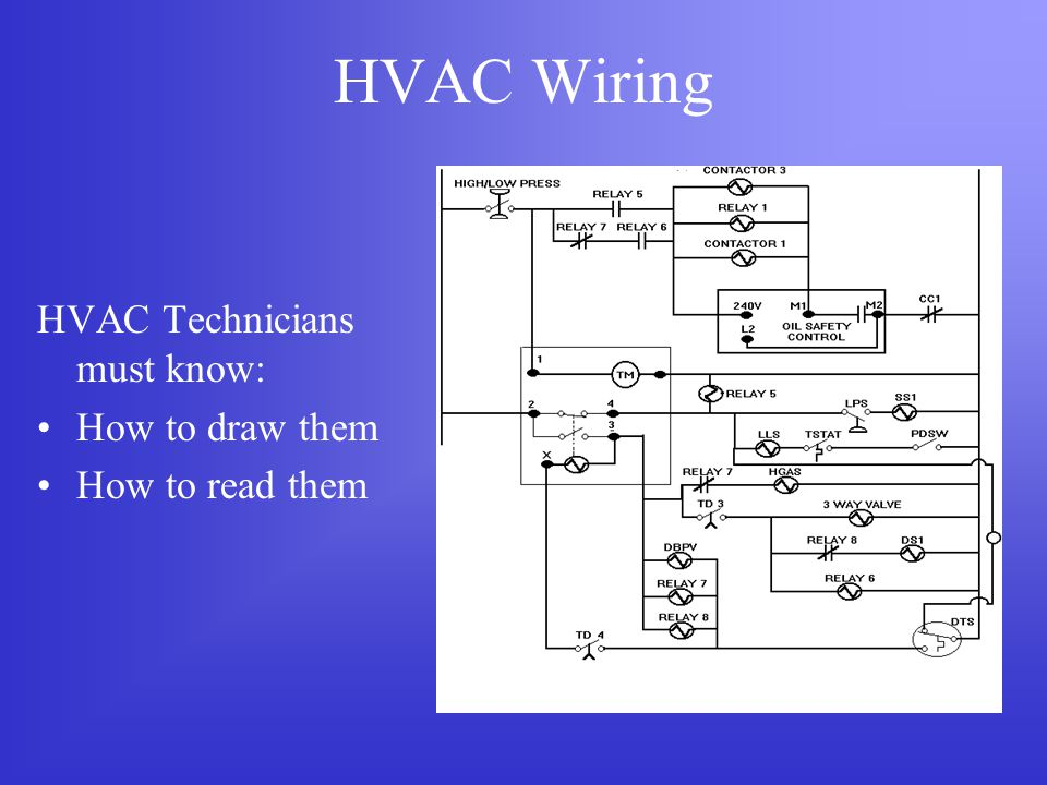 HVAC Wiring HVAC Technicians must know: How to draw them