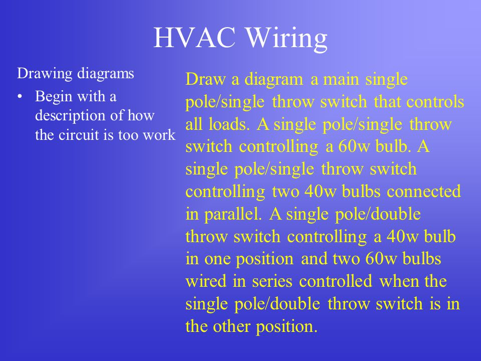 HVAC Wiring Drawing diagrams. Begin with a description of how the circuit is too work.