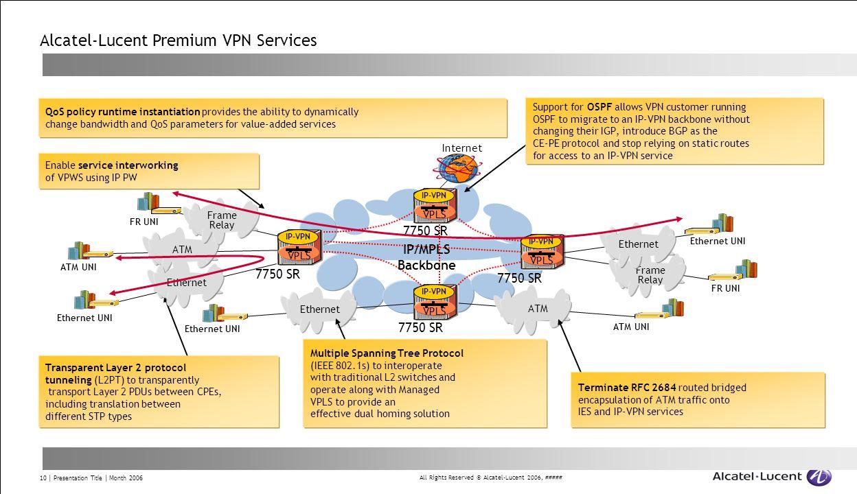 Alcatel-Lucent Premium VPN Services