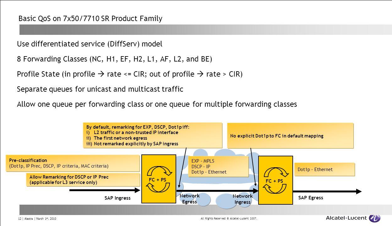 Basic QoS on 7x50/7710 SR Product Family